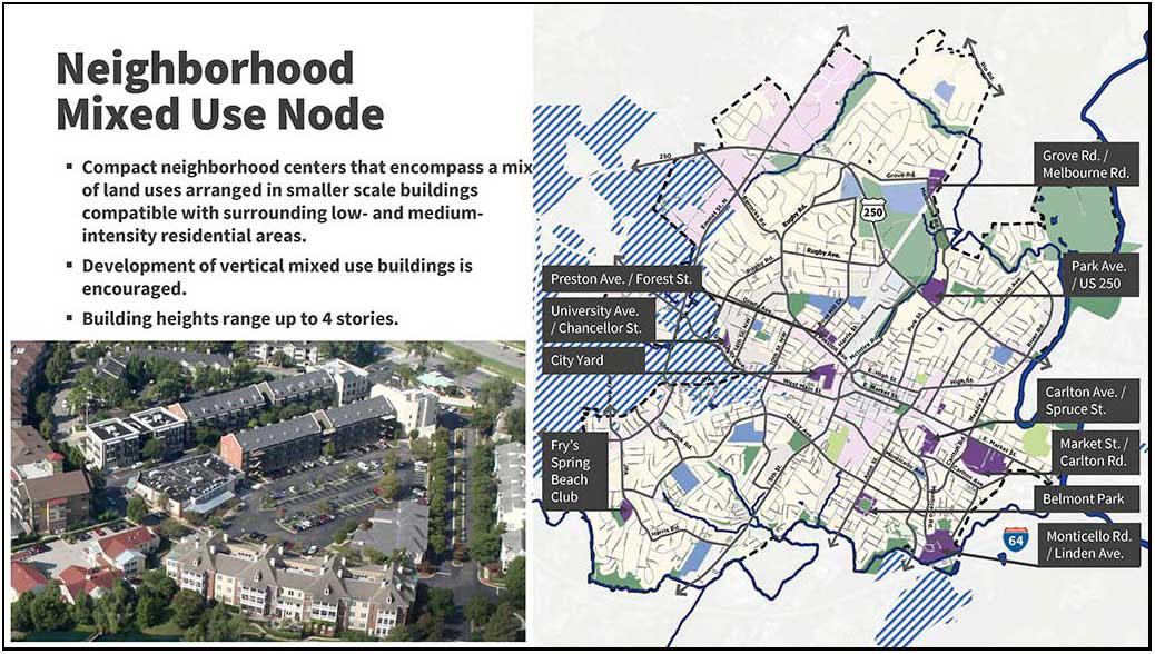 neighborhood mixed use node infographic